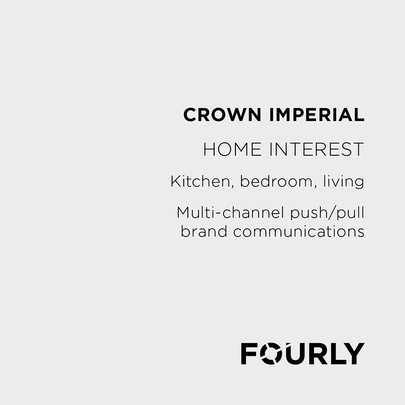 FOURLY CREDS 2021 8 CROWN IMPERIAL 08